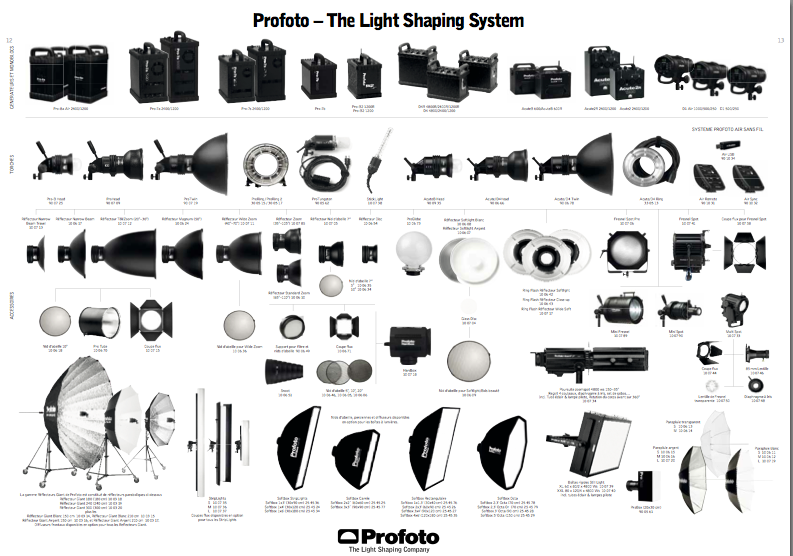 profoto D1 250 test review catalogue accessoires
