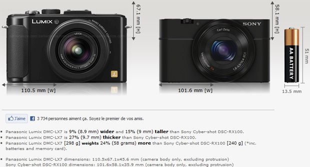 Sony RX100 test review comparaison taille panasonic lx7