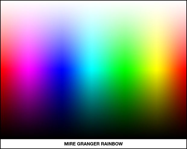 livre photo album test review mire Granger Rainbow