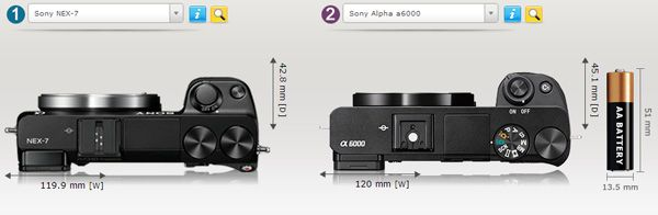 Sony Alpha 6000 test review comparaison dimensions