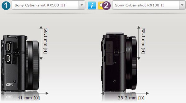 comparaison taille entre Sony RX100 II et RX100 III