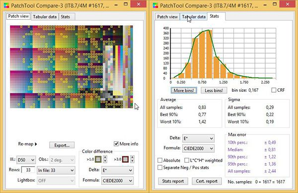 Test Adobe Pa279Q - Écrans Arts Graphiques - Focus Numérique