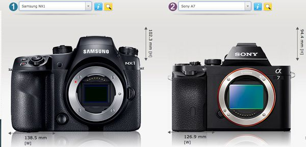 Samsung NX1 test review taille boîtier comparaison Sony A7