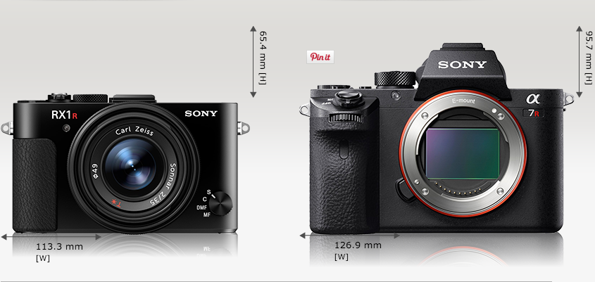 Sony RX1R 2 comparaison taille A7R 2