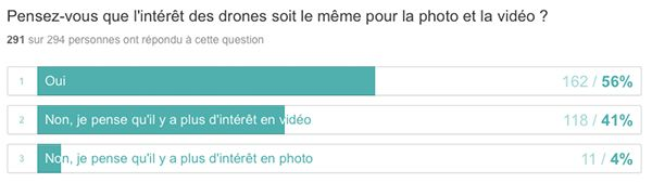 sondage drone, question 5