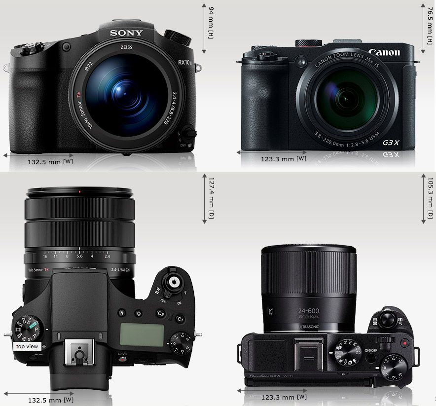 compact expert Sony RX10 Mark III test review comparaison dimensions