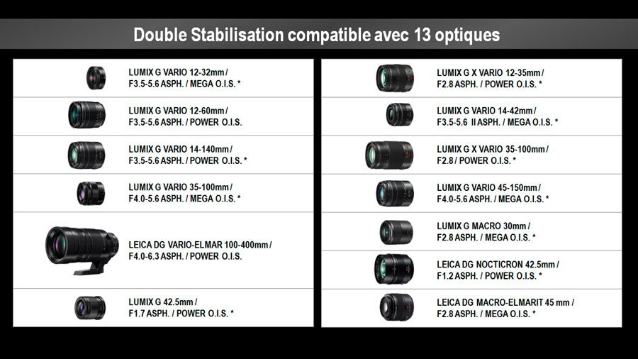 double stabilisation panasonic