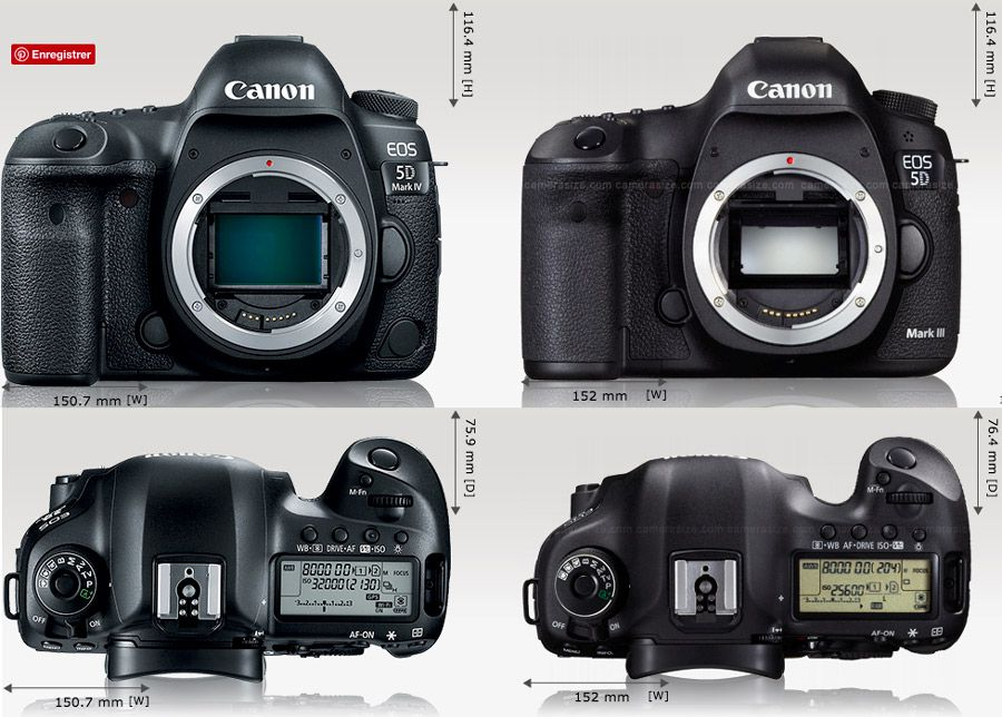 Canon 5d Mark IV test review comparaison dimensions