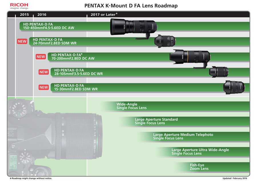 CP+ 2016 : roadmap optique Pentax DFA