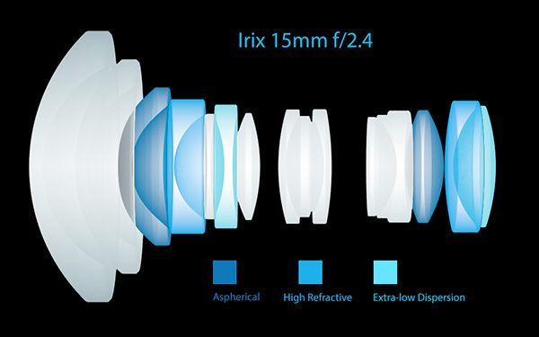 Irix 15 mm f/4 construction