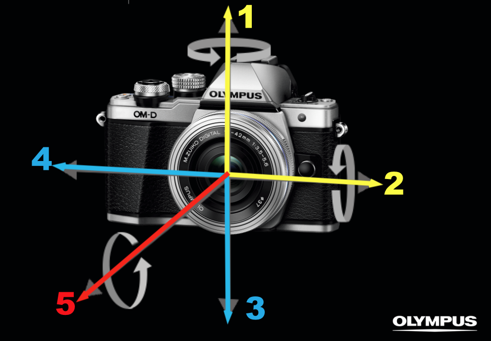 Olympus stabilisation mécanique 5 axes